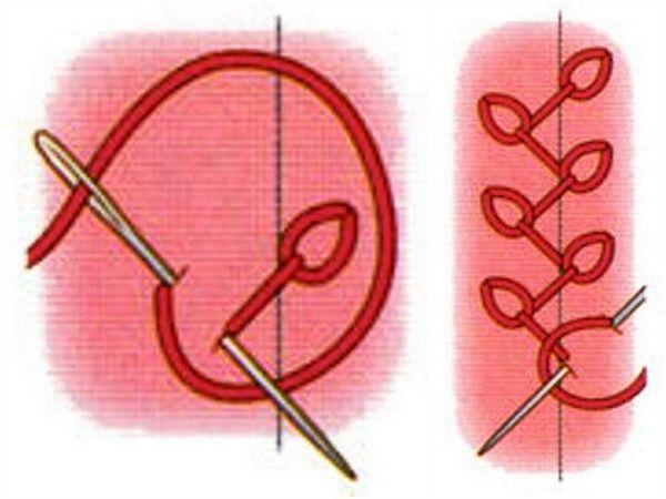 Декоративные швы | Умелые ручки