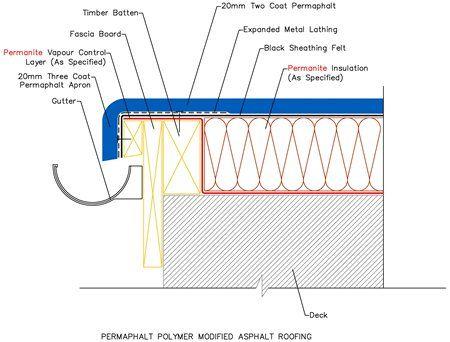 Flat Roofing Mastic Asphalt Warm Concrete deck - Perimeters | IKO