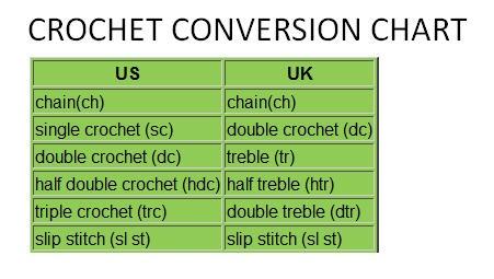 Crochet Conversion Chart for US and UK crochet Pinterest