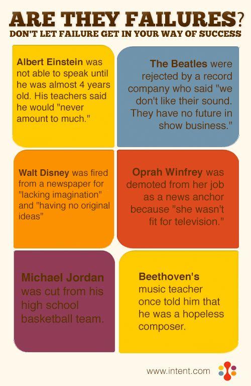 Failure or success?? Those who rejected Albert Einstein, The Beatles, Oprah, Walt Disney, Michael Jordan and Beethoven w...