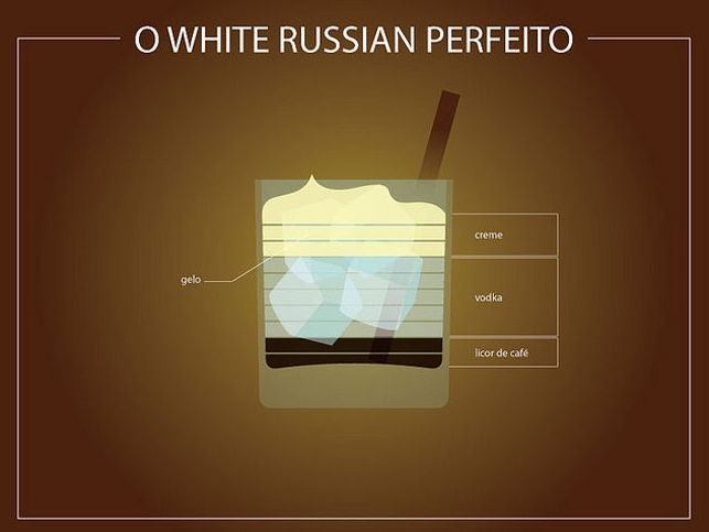 white russian recipe | Party Hearty | Pinterest