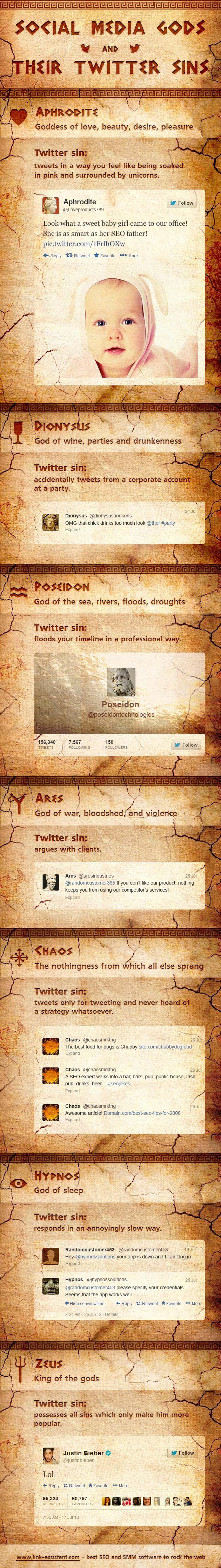 Social media gods and their Tw