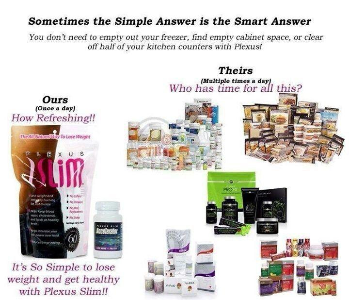Plexus Slim Products