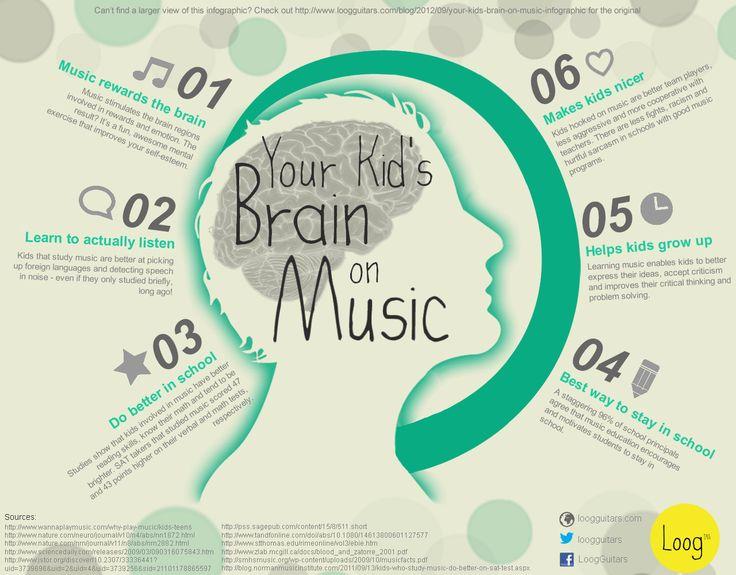 Seis beneficios de la música en la #educación de los niños