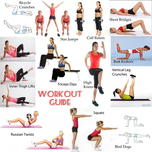 Exercise Workout Guide | Fitness | Pinterest