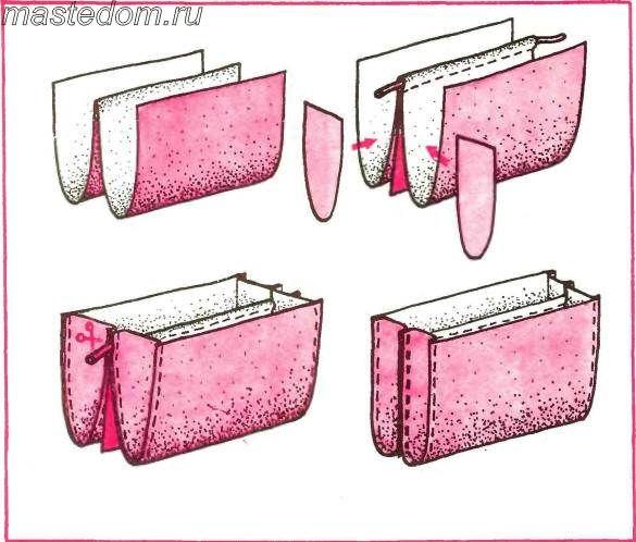 Как сшить женский кошелек из кожи выкройки