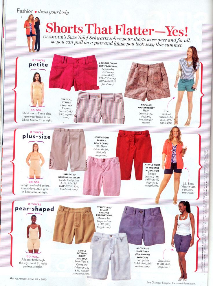 Best shorts for your shape