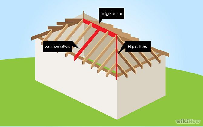 how to build a square hip roof