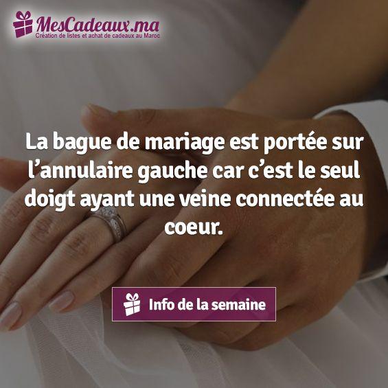 La bague de mariage est portée sur l'annulaire gauche car c'est ...