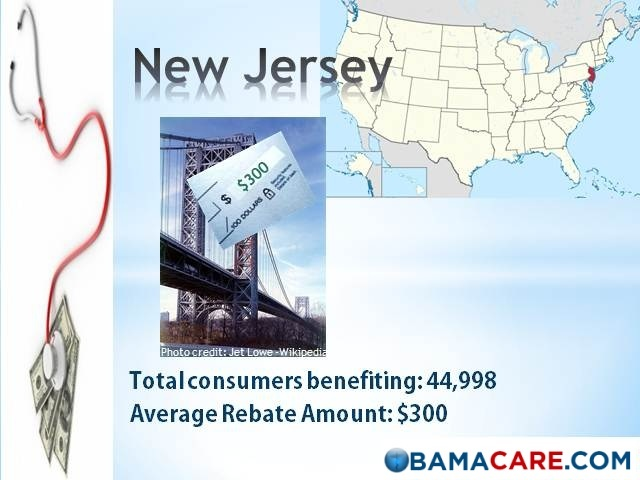 Affordable Care Act Rebate Amounts for New Jersey. Health / Medical