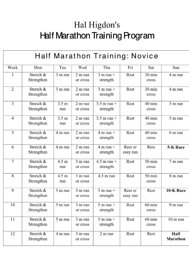 Half Marathon Training Schedule | {HALF MARATHON TRAINING} | Pinterest