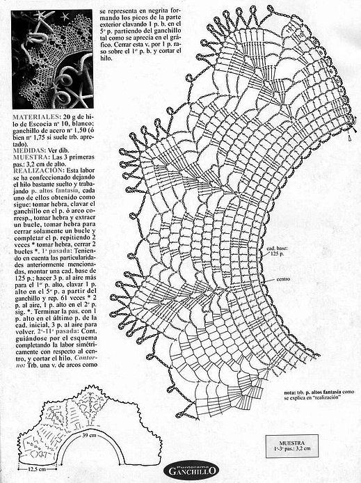 Схема вязания спицами кофты для женщин с фото