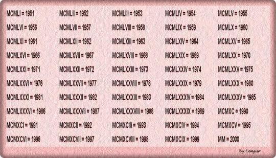 Римские Цифры От 1 До 23
