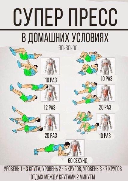 Упражнения для пресса в домашних условиях в картинках для девушек