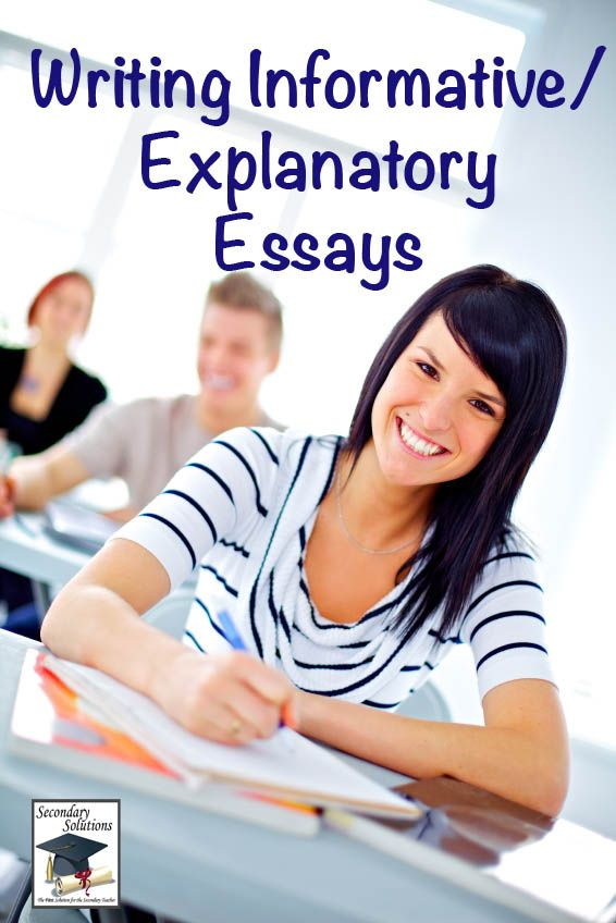 Explanatory Writing Graphic Organizer