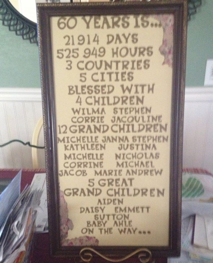 Pin by sharla zuroff on 60th anniversary ideas pinterest for Anniversary decoration ideas