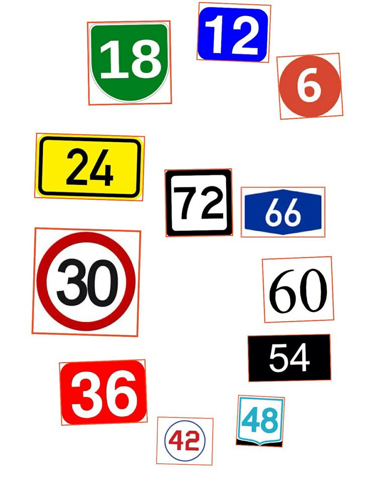 Multiples of 6 | Maths - Multiplication and Division | Pinterest