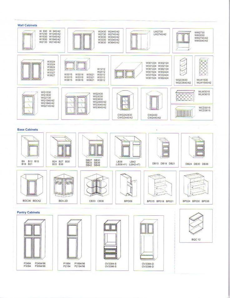 Kitchen cabinets sizes common detail specs pinterest for Kitchen cabinet sizes