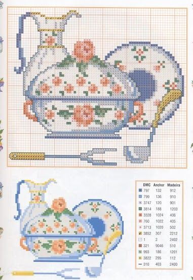 kitchen design cross stitch punto cruz pinterest