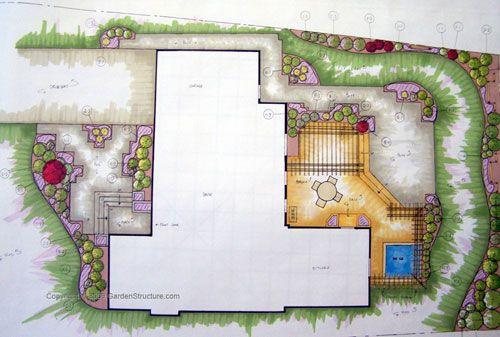 Landscape garden design tools for Landscape design tool