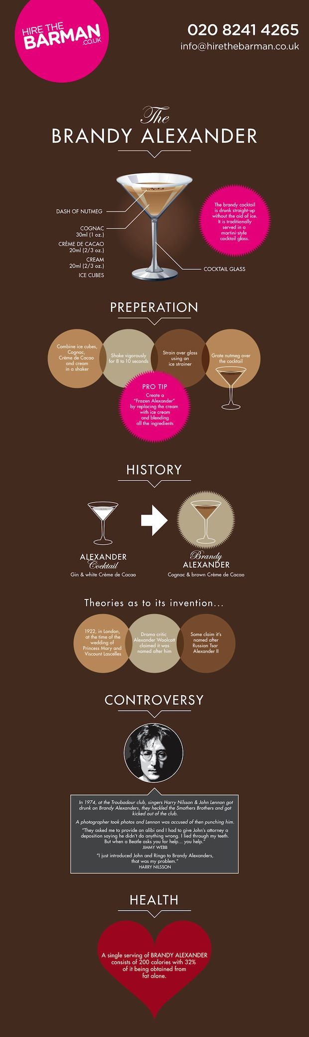 Brandy Alexander   Recipes - Drinks   Pinterest