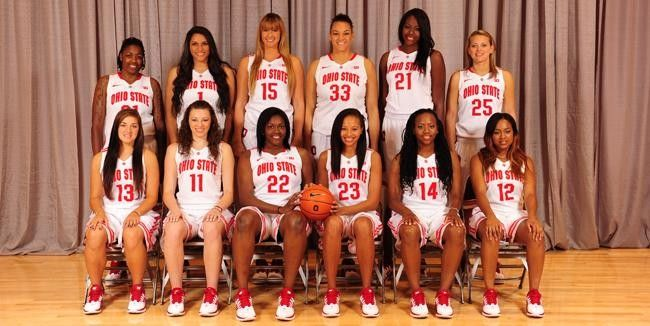 Ohio state basketball attire