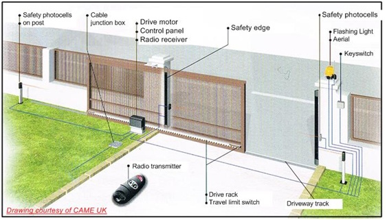 sliding gate installation instructions