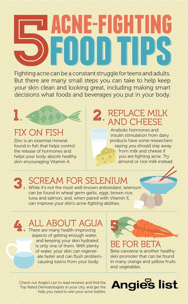 Have stubborn acne? Consider changing your diet.