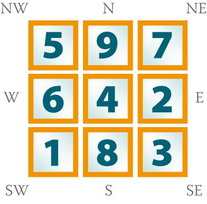 House numerology no 6 photo 1