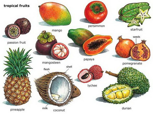 what fruits are healthy for you hawaiian fruit