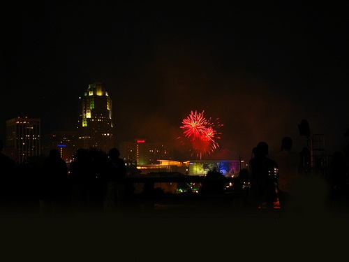 4th of july 2017 raleigh