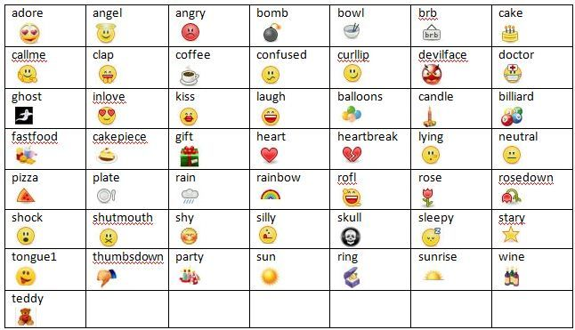 emoticons for facebook comments and status | Latest Facebook Emoticons