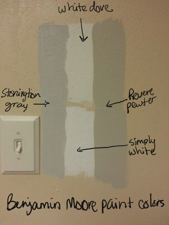 How Many Gallons Of Paint For A Bedroom