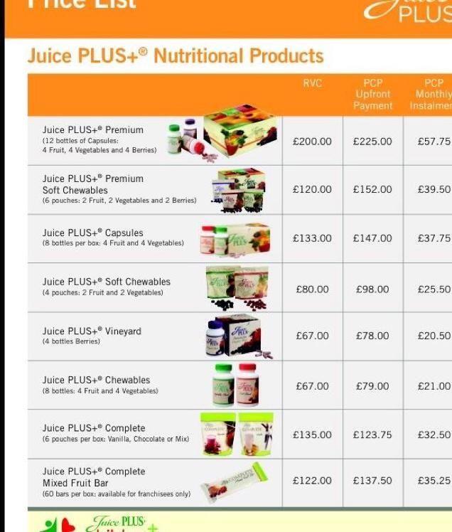 price list for juice plus products juice plus pinterest. Black Bedroom Furniture Sets. Home Design Ideas