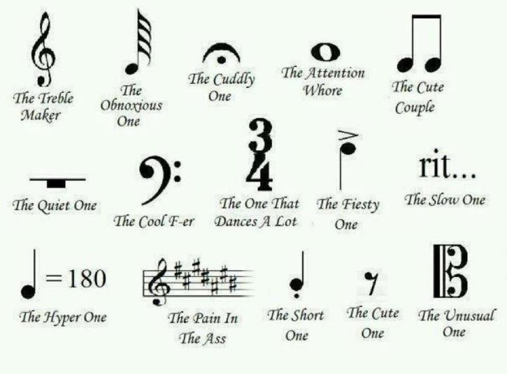 Meanings Of Music Symbols Images Free Symbol Design Online