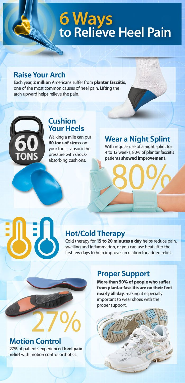 6 Ways to Heel Pain Relief