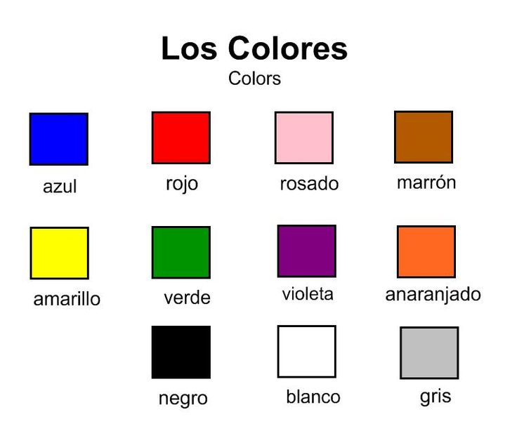 Colors In Spanish for Pinterest