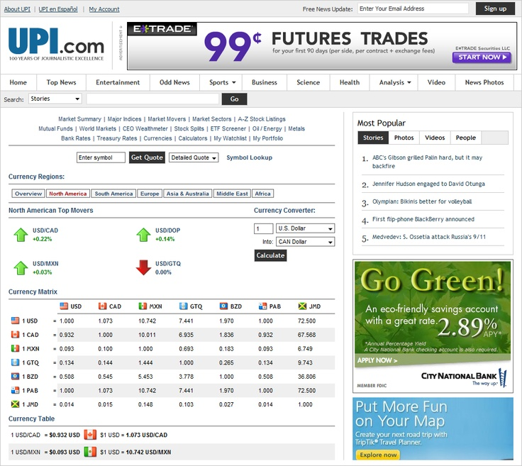 Forexdirectory gbp