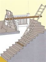 Makeshift scaffolding foyer pinterest - Ladders for decorating stairs ...