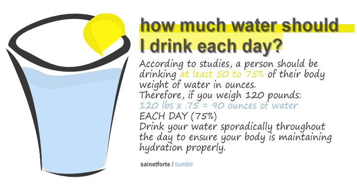 how much water drink a day
