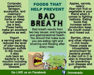 Natural remedy for bad breath