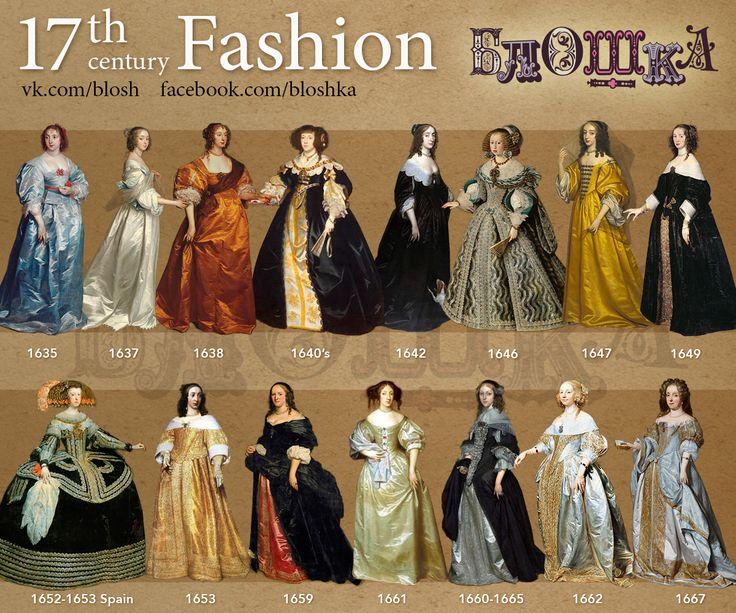 A Brief History Of French Fashion A Brief History Of French Fashion new photo