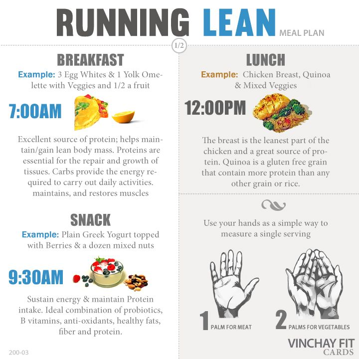 Running Lean Meal Plan | Healthy eating (and drinks ...