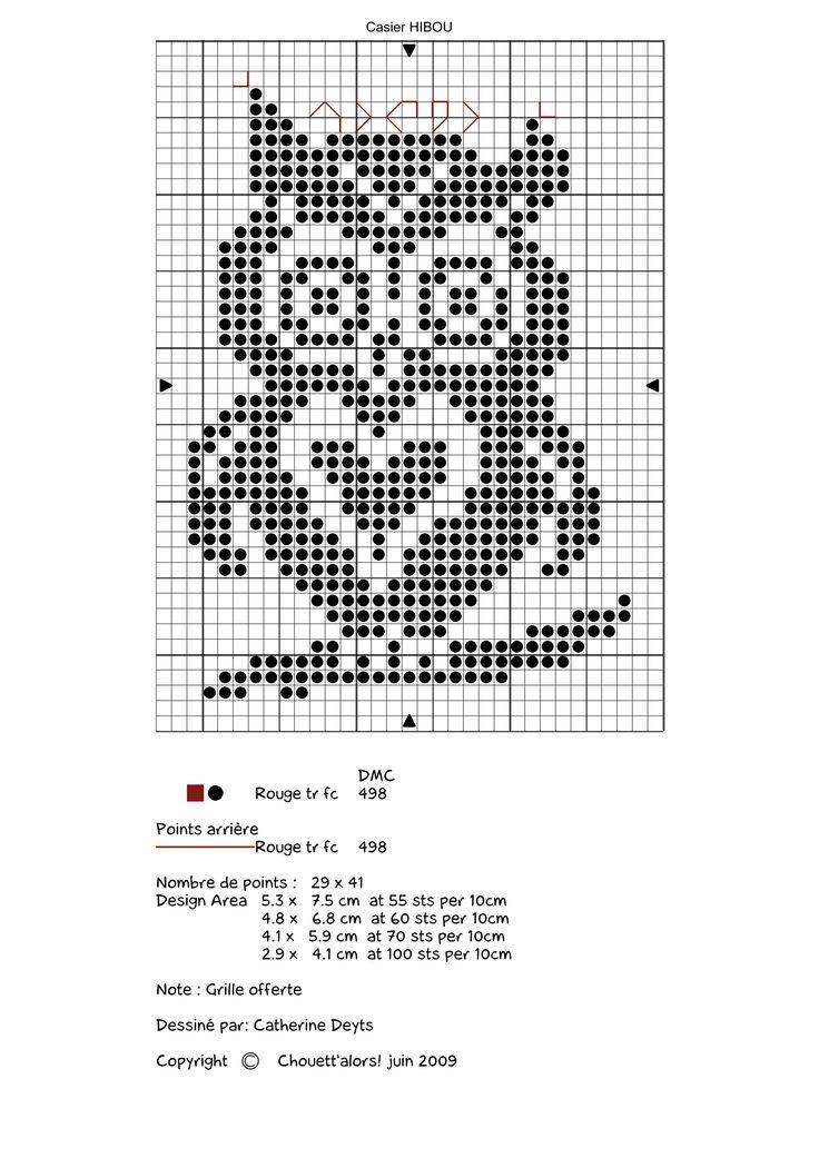 Схемы вязания спицами животные с описанием и схемами