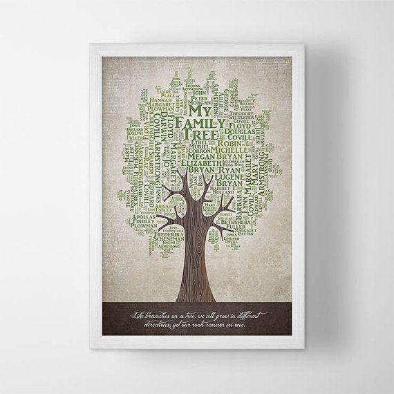 ... parents, custom family tree print for 40th wedding anniversary gift