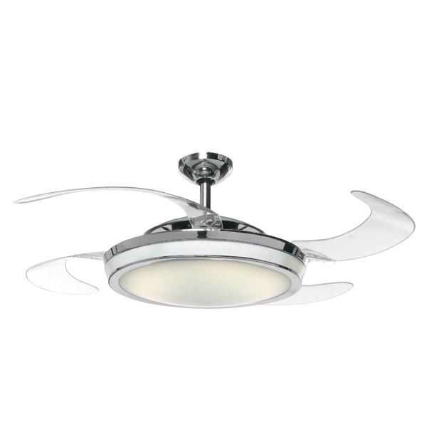 Pin by priscilla de la fuente on for the home pinterest - Ceiling fan retractable blades ...