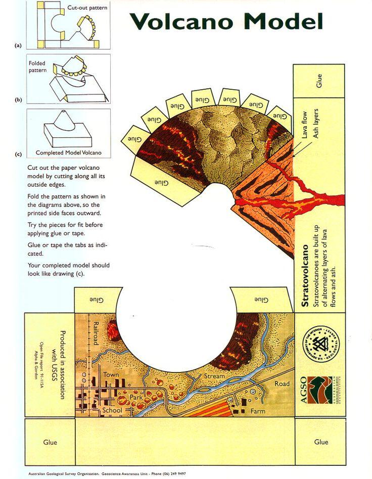Вулкан поделка из бумаги 9