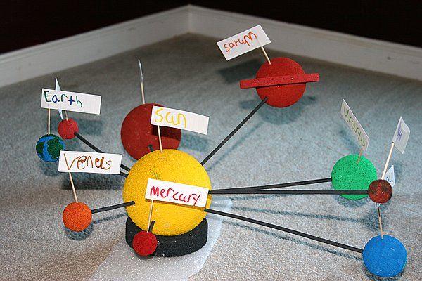 Как сделать модель солнечной системы своими руками