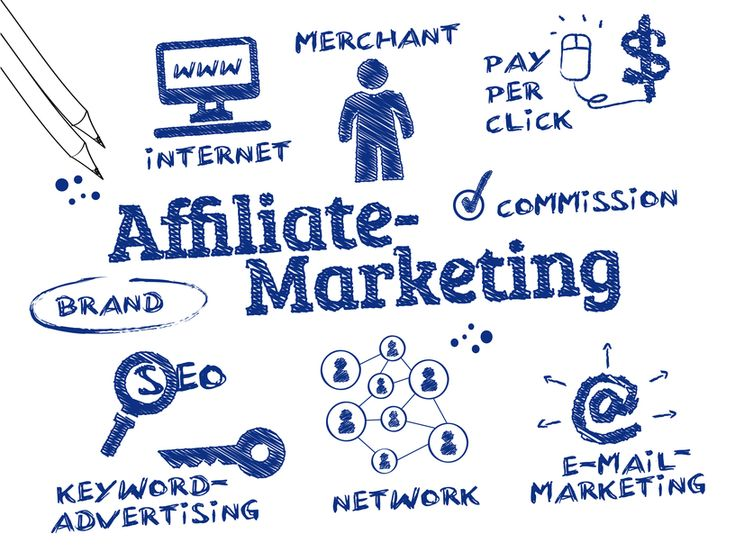 The Benefits of Affiliate Marketing (Infographic) from Forrester Research