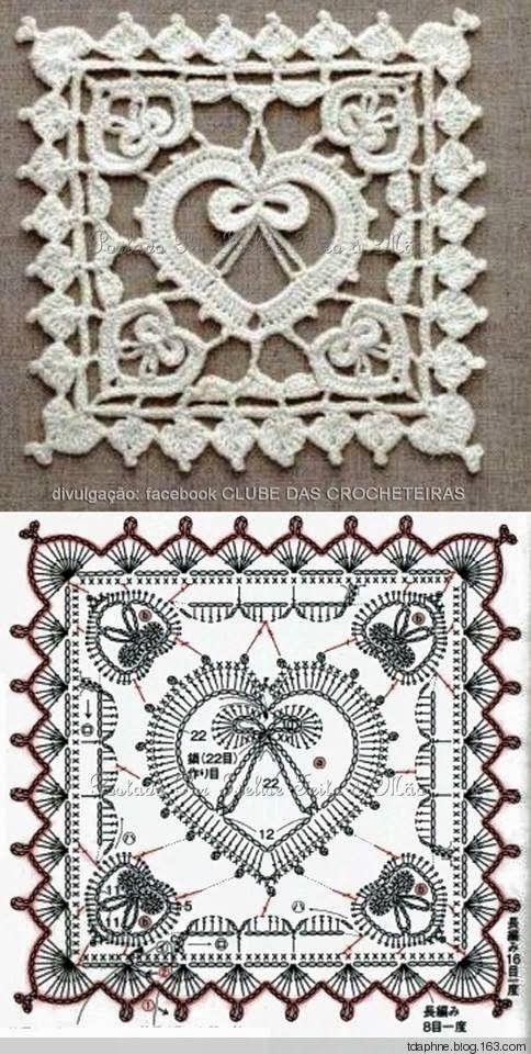 Art: motifs